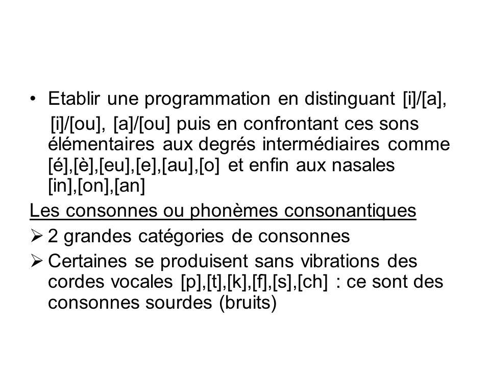 Etablir une programmation en distinguant [i]/[a],